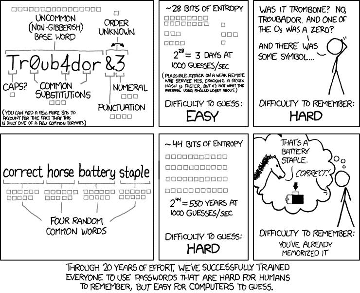 Password Strength - https://www.xkcd.com/936/